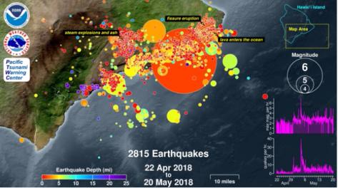 thousands earthquakes